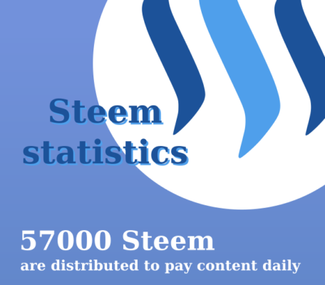 Mind-Blowing Steem Infographic