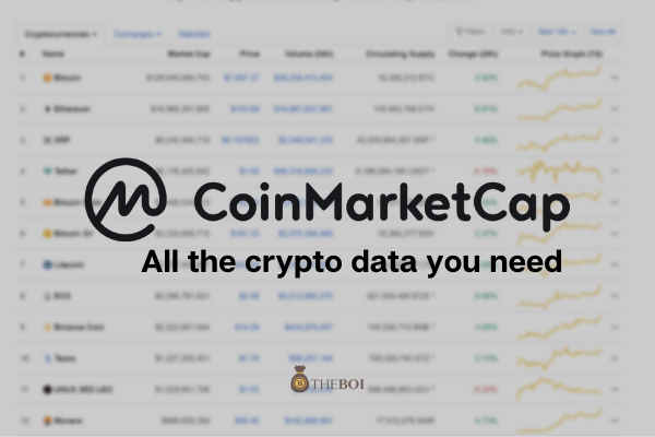 CoinMarketCap – live data about more than 5000 cryptocurrencies